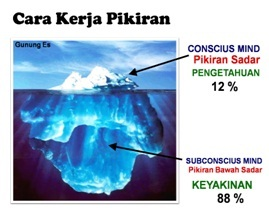 Mind Power Training - 0853.3488.2589